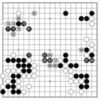 정수현 9단의 바둑칼럼 <1955> 제4보(72∼92) 놓쳐서는 안 될 선수