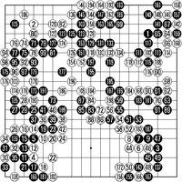 정수현 9단의 바둑칼럼 <1959> 맥심커피배 입신최강전 제3국
