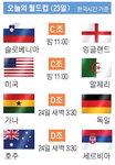 오늘의 월드컵 (23일)