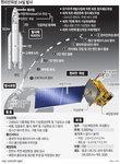 [그래픽 뉴스] 천리안위성 24일 발사