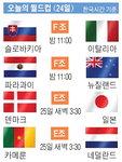 오늘의 월드컵  (24일)