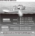 천안함 최종보고서 발간… 새로운 사실과 의문점은
