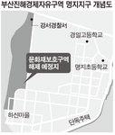 부산 명지지구(부산진해경제자유구역) 개발 큰 산 넘었다