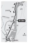 제37차 그린워킹:부산-김해 경전철 개통 기념