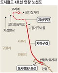 기장군서 300억원 투입…도시철도 '기장선' 탄력