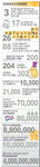 [그래픽 뉴스] 숫자로 본 2012 런던올림픽