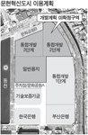 문현혁신도시 '금싸라기땅' 2년째 논다