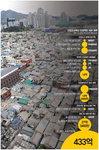 부산 빈곤 리포트 Ⅱ-건강 불평등 <하> 공평한 삶을 위해