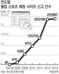 [사건 인사이드] K리그 전화 생중계, 도박 확산· 승부조작 부추겨
