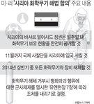 """미·러 `시리아 화학무기 폐기안` 합의…반군 """"인정할 수 없다"""""""