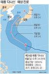 태풍 '다나스' 북상…8·9일 부울경 많은 비