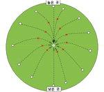 양충모의 골프 너무 쉽다 <32> 위치에 따른 퍼팅라인 점검