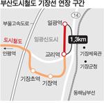 부산도시철도 기장선 일광역까지 연장 추진