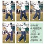 양충모의 골프 너무 쉽다 <37> 스윙은 회전이다