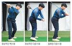 양충모의 골프 너무 쉽다 <38> 정확한 임팩트와 비거리