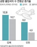 한국은행도 '동남권 신공항' 필요성 제기