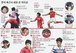 변방축구 한국, 세계에 알린 산소탱크…'아시아의 아이콘' 우뚝