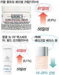 면세점 수입 화장품, 한국 소비자는 '봉'
