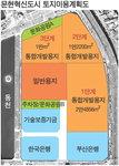 4년 방치 문현혁신도시 2단계 사업 내달 착공