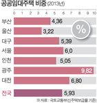 '부동산 광풍' 부산…공공임대 늘려 새판 짜라