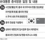 박 대통령 내일 방중…시진핑·리커창 만난다