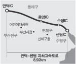 '만덕~센텀 지하도로' 민자사업 본격화