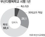 �кθ� 68%