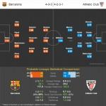 바르셀로나 VS 아틀레틱 빌바오 예상 선발 라인업...'MSN 라인' 메시·수아레스·네이마르 '출전'