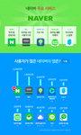사용자가 많은 네이버 어플은?