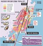 바닷속 활성단층 쏙 빠진 정부 지진대책