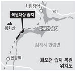 김해 화포천 습지 식물 복원 나선다