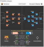 'MSN 제외' 바르셀로나, 뮌헨 글라드바흐전 1.5군 예상 라인업(챔피언스리그)