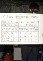 박근혜 탄핵 앞두고 '박근혜 성적표' 발표... 시민안전영역 9등급