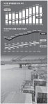 '삼각 파고'에 선박기항 격감…운영사 통합·효율화 사활