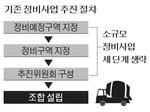300세대(1만 ㎡ 이하) 미만 '소규모 정비사업' 활성화 나선다