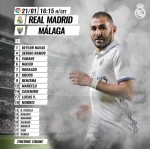 '호날두·벤제마 출전' 레알 마드리드, 말라가전 선발 라인업(프리메라리가)