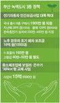 전기차 보급·경유차 감축…온실가스 저감 '3종 세트'