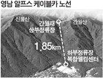 영남알프스 케이블카 설치 행정절차 첫 발