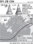 중국, 미국 도달 신형  ICBM 시험발사 성공