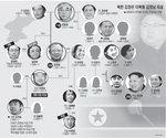 """중국 """"우리도 전혀 몰랐다""""…독살 관련 의혹에 선그어"""