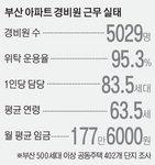 경비원 고용안정 조례 개정