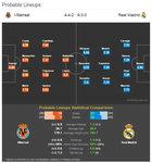 '베일 대신 바스케스' 레알 마드리드, 비야 레알전 예상 라인업(프리메라리가)