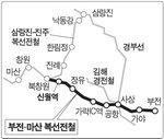 """""""부전~마산전철 신월역 신설 긍정 검토"""""""
