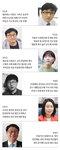 2월 온라인 독자권익위원회