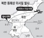 북한, 한미훈련 겨냥 탄도미사일 4발 발사
