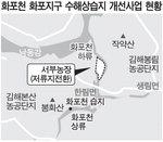 김해 화포천 정비로 상습 물난리 막는다