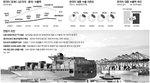 한국경제…G2 대안을 찾자 <상> '시험대' 선 경제
