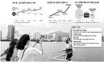 한국경제…G2 대안을 찾자 <중> 위기의 부산 관광산업
