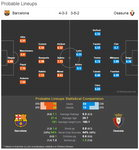 '네이마르 대신 알카세르' 바르셀로나, 오사수나전 예상 라인업(프리메라리가)