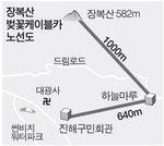 진해 '벚꽃 케이블카' 민간투자자 찾았다